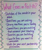 What Goes on Post-It's? Anchor Chart