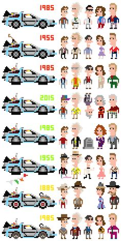 Back to the Future. 8bit.