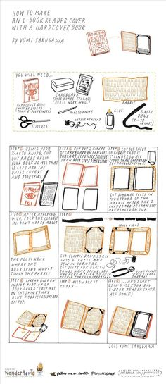 This is awesome! How to make an e-reader cover from an old hardback.