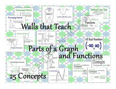 45 Walls That Teach Algebra Posters for Parts of a Graph and Functions from CarynLovesMath on TeachersNotebook.com (48 pages)