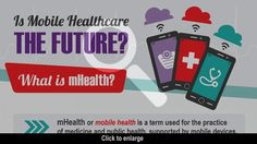 Infographic: The Rising Popularity of Mobile Health and mHealth Apps