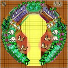 Keyhole garden raised bed