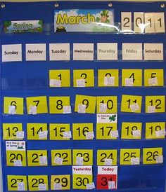 Chart March weather and make a weather graph to find out if March really comes in like a lion and goes out like a lamb.