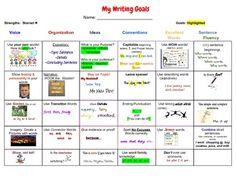 voices writing goals menu $