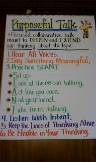 Purposeful Talk Interesting as I use the same word for purposeful listening/learning in my class: S-sit up, L-lean forward (hands on desk), A-attention on information, N-nod when you understand, T-track teacher.