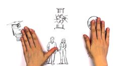 Nachhaltigkeit einfach erklärt: http://youtu.be/RcNKHQb8QIc