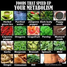Food Fat Burners