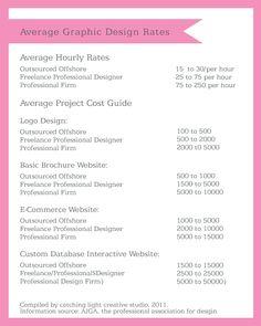 Graphic Design Freelance Rates Joy Studio Design Gallery Best Design