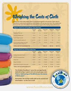 Cloth Diapering seems like an easy choice considering it's part of my family business. Awesome.