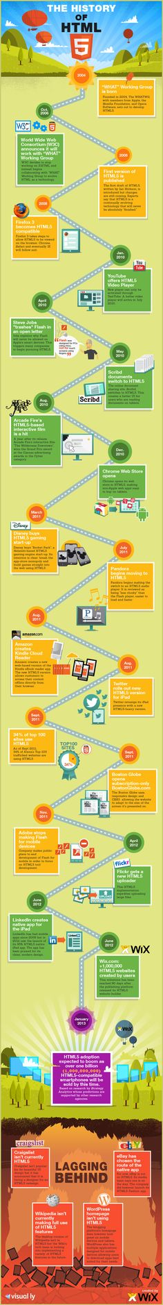 The History of HTML5 geek, webdesign, histori, social media marketing, web design, news, web development, blog, html5 infograph