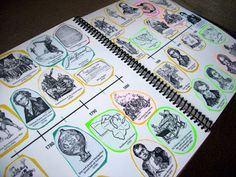 Sonlight Curriculum provides a Time Line in book form.  Here are some ideas for using it creatively.