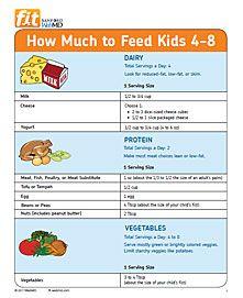 healthy kid foods, healthy food for kids, kids nutrition chart, food charts, healthy kids, food portion sizes, feed kid, food chart for kids, healthy foods