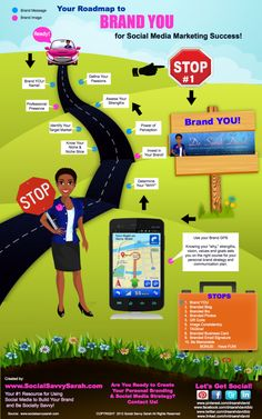 Stop #1 on the Road to Brand YOU for #SocialMedia Marketing Success! #Brand YOU