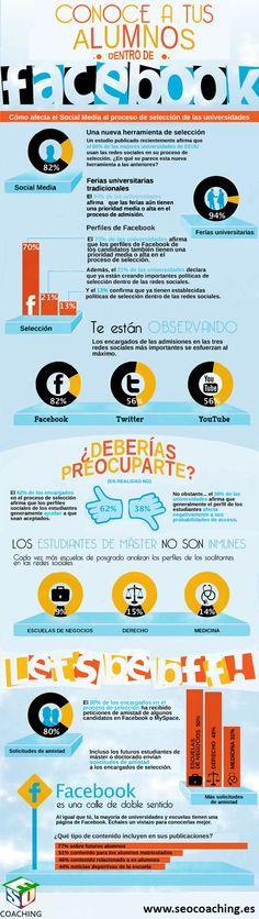 Conoce a tua alumnos dentro de FaceBook #infografia
