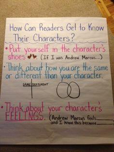 Third Grade Character Chart