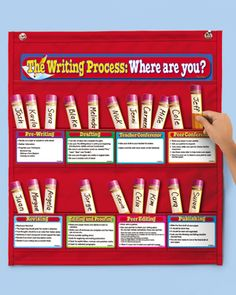 Writing Process Management Chart