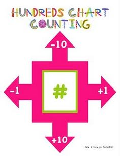 Use this chart to help children use the hundreds chart! #100schart #math #manipulatives #numbersense #visualrepresentation