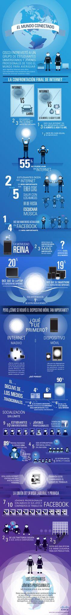 Redes Sociales: Jóvenes Universitarios vs Profesionales #infografia (repinned by @ricardollera)