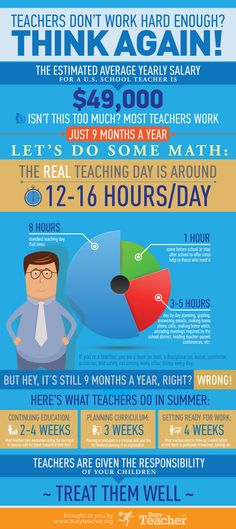 Real Number Of Hours Teachers Work In One Eye-Opening Infographic...Treat Them Well.