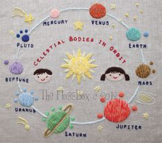 The Planets Crewel Embroidery, by FlossBox