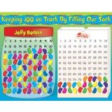 Ideas for counting up to the 100th day of school.