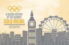 Infographic: A Design History Of The Olympic Gold Medal