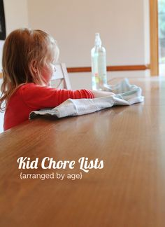Nice list of kid chores arranged by age appropriateness.