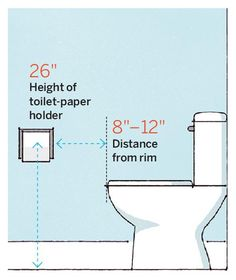 """For a comfortable """"throne"""", consider the height and distance of the toilet paper holder in realtion to the toilet rim! 