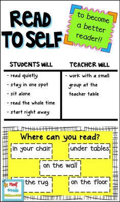 D5 Read to Self Anchor Chart
