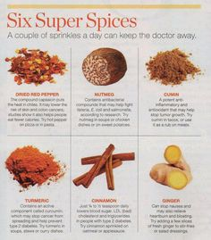 Six super spices. Already using cinnamon and turmeric daily. Now to add the rest!