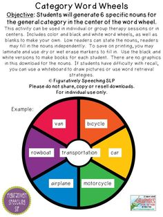 Figuratively Speeching SLP: FREEBIE-Category Word Wheels! Pinned by SOS Inc. Resources. Follow all our boards at pinterest.com/sostherapy for therapy resources.