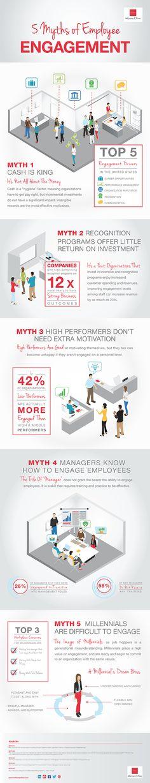 Five Myths of Employee Engagement by @mcfrecognition | via @Elizabeth Lockhart Lockhart Lockhart Lupfer