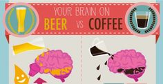 Beer vs. Coffee — Which makes you more creative?