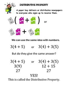 Distributive Property Introduction ~ Notes Plus Worksheet