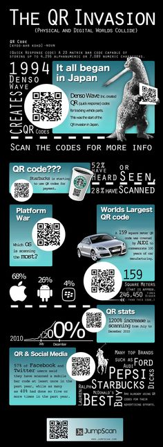 CATEGORY: Mobile Marketing	  TITLE: The QR Code Invasion   DESCRIPTION: It all began in Japan and now, QR Codes are taking over the world (or so it seems). From QR codes scanned to buy your Starbucks coffee to Facebook and Twitter.