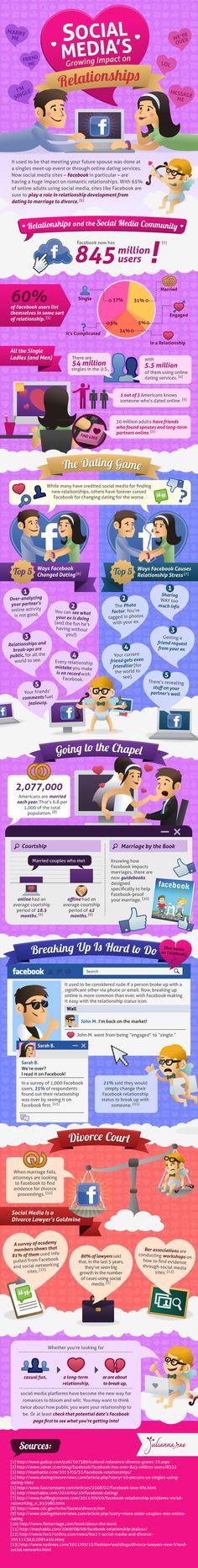 Love Social Media