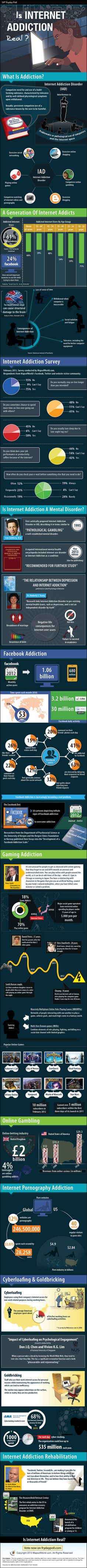 Internet Addiction: Is This Online Disorder Real? [Infographic]
