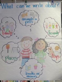 writing ideas anchor chart by olive
