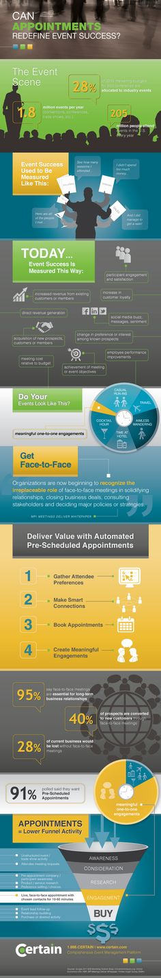 INFOGRAPHIC: Event Productivity Infographic