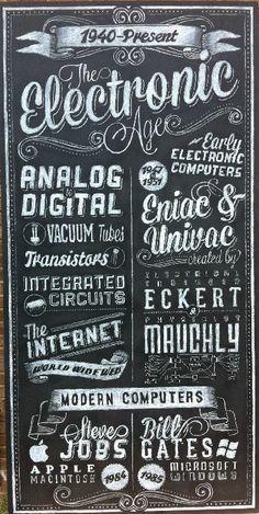 Chalkboard Signs, Chalkboard Menus, Chalkboard Artist , Menu Boards - cafe, deli, restaurants, business, corporate