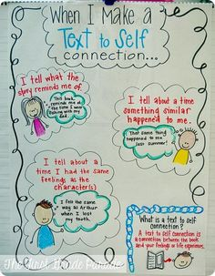 Text to Self Anchor Chart