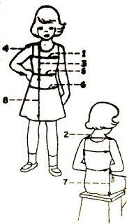 Medidas a niñas y cuadro de tallas ~ El costurero de Stella