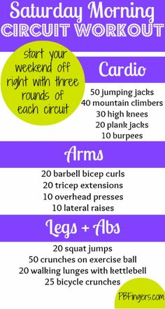 Circuit Workout for the entire body from Peanut Butter Fingers