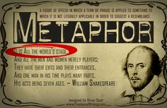 Literary Device: the Metaphor  (Designed by Brian Scott, FreelanceWriting.com)