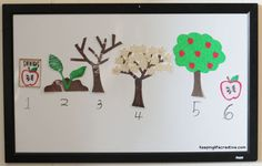 Keeping Life Creative: How Does an Apple Grow?