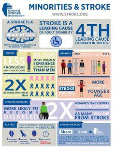 Stroke and minorities.  #stroke #minorities #brain #disabilities