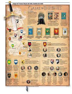 Game of Thrones, en forma de infografía