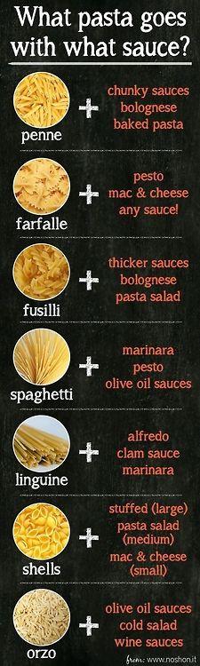 DIY Pasta and Sauce