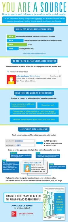You are a source - How to reach and influence journalists with social media - #SocialMedia #Infographic