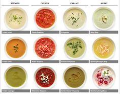 12 cold soup recipes